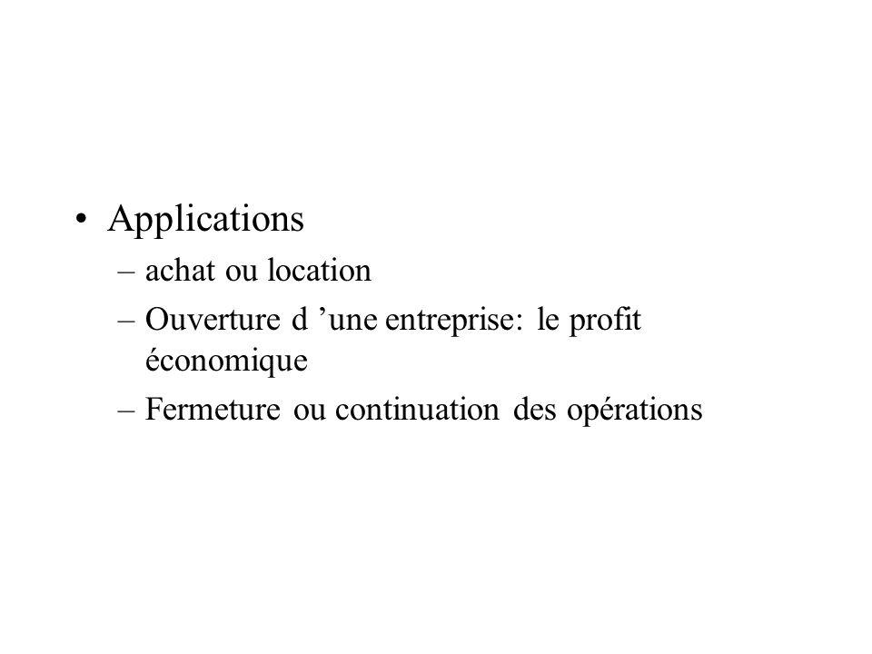 Applications –achat ou location –Ouverture d une entreprise: le profit économique –Fermeture ou continuation des opérations