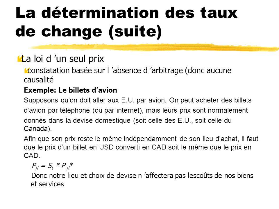 La détermination des taux de change (suite) íLa loi d un seul prix íconstatation basée sur l absence d arbitrage (donc aucune causalité Exemple: Le bi