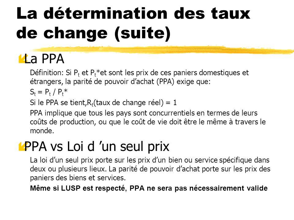 La détermination des taux de change (suite) íLa PPA Définition: Si P t et P t *et sont les prix de ces paniers domestiques et étrangers, la parité de