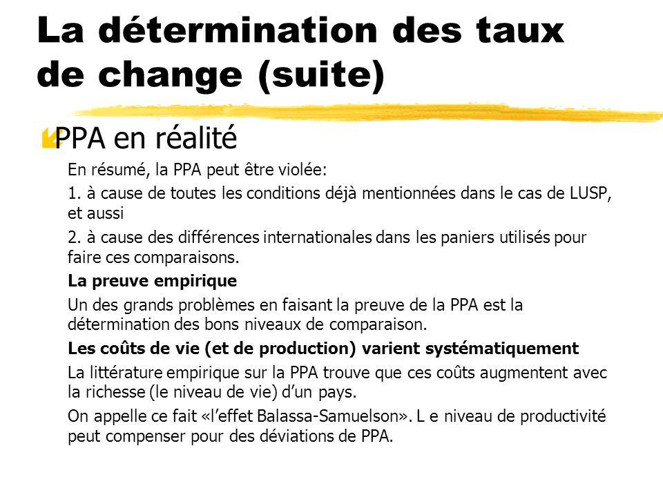 La détermination des taux de change (suite) íPPA en réalité En résumé, la PPA peut être violée: 1. à cause de toutes les conditions déjà mentionnées d