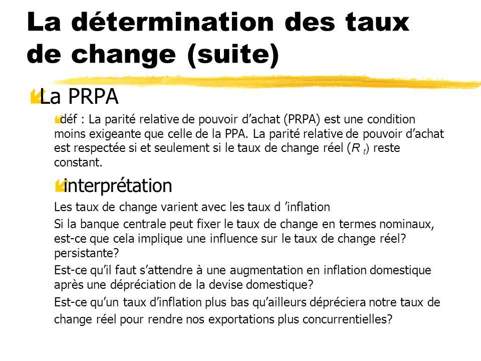 La détermination des taux de change (suite) íLa PRPA déf : La parité relative de pouvoir dachat (PRPA) est une condition moins exigeante que celle de
