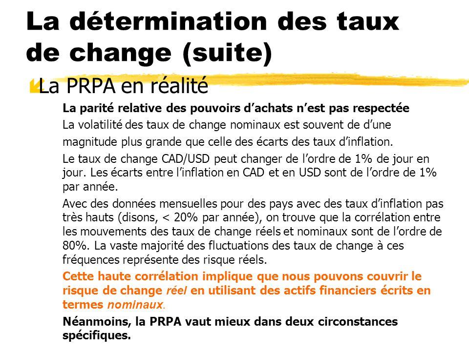 La détermination des taux de change (suite) íLa PRPA en réalité La parité relative des pouvoirs dachats nest pas respectée La volatilité des taux de c