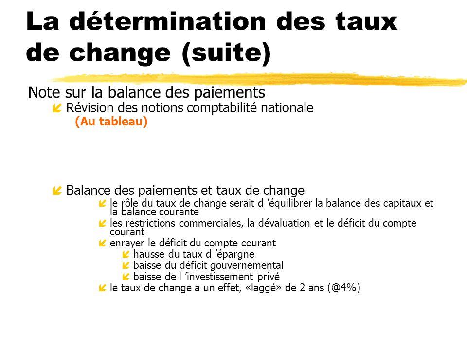 La détermination des taux de change (suite) Note sur la balance des paiements íRévision des notions comptabilité nationale (Au tableau) íBalance des p