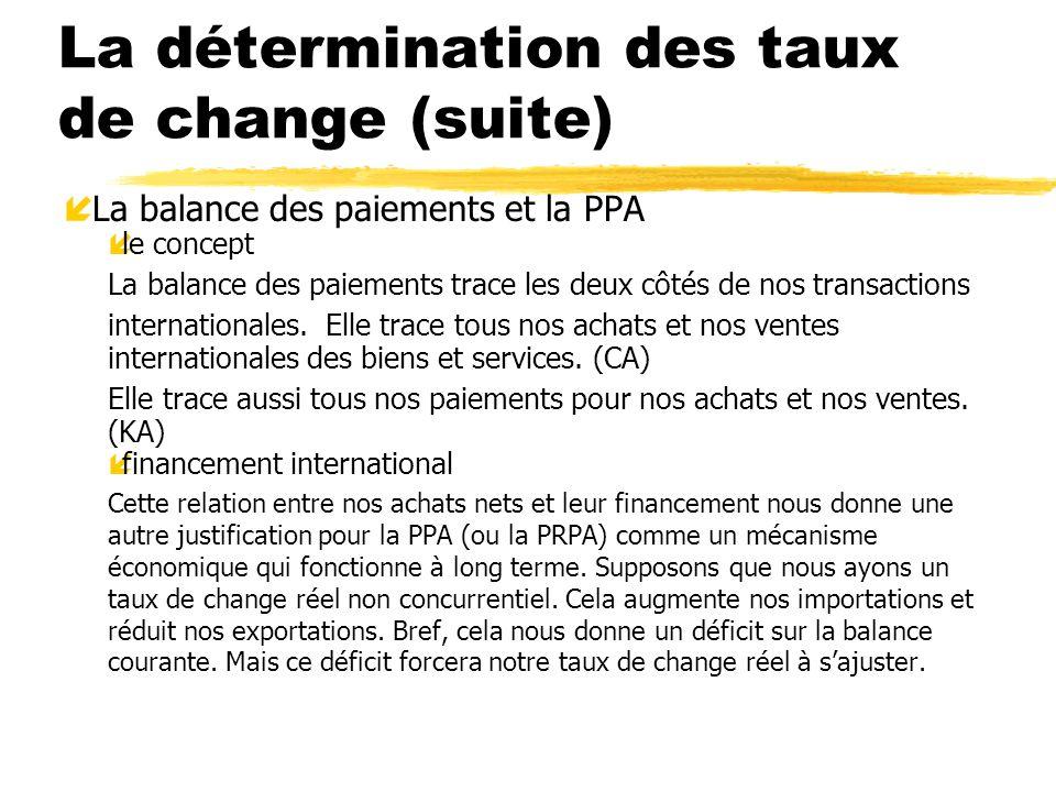 La détermination des taux de change (suite) í La balance des paiements et la PPA íle concept La balance des paiements trace les deux côtés de nos tran