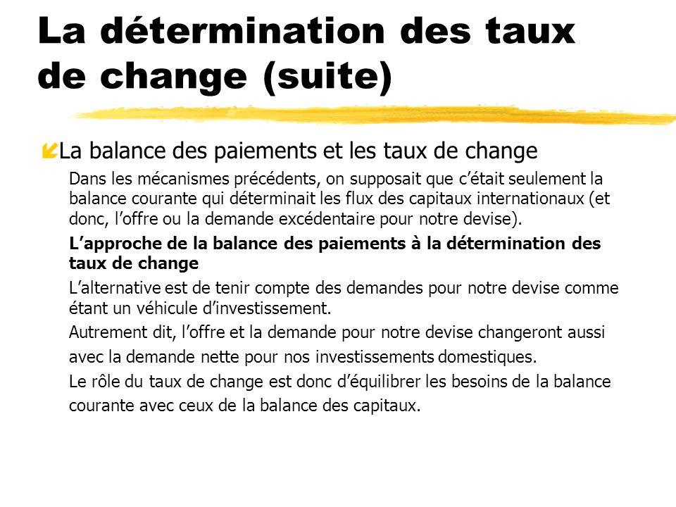 La détermination des taux de change (suite) í La balance des paiements et les taux de change Dans les mécanismes précédents, on supposait que cétait s