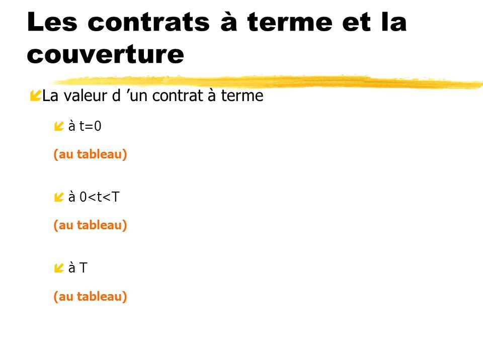 Les contrats à terme et la couverture í La valeur d un contrat à terme íà t=0 (au tableau) íà 0<t<T (au tableau) íà T (au tableau)