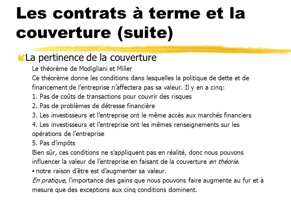 Les contrats à terme et la couverture (suite) í La pertinence de la couverture Le théorème de Modigliani et Miller Ce théorème donne les conditions da