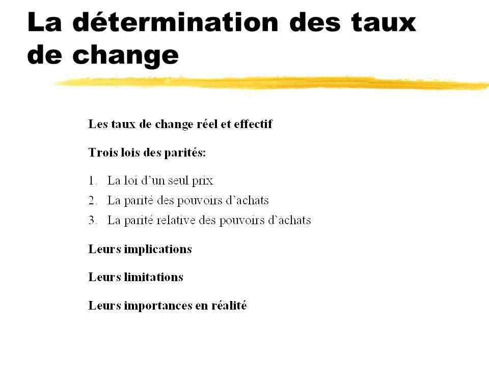 La détermination des taux de change (suite) Introduction í motivation En gestion internationale, parmi les risques les plus importants sont les risques de change.Pour comprendre ces risques, il faut comprendre les déterminants des taux de change.