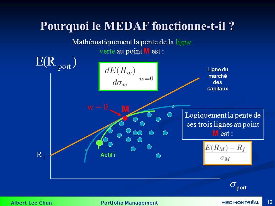 Albert Lee Chun Portfolio Management 11 Pourquoi le MEDAF fonctionne-t-il ? Actif i Logiquement la pente de ces trois lignes au point M est : M w = 0