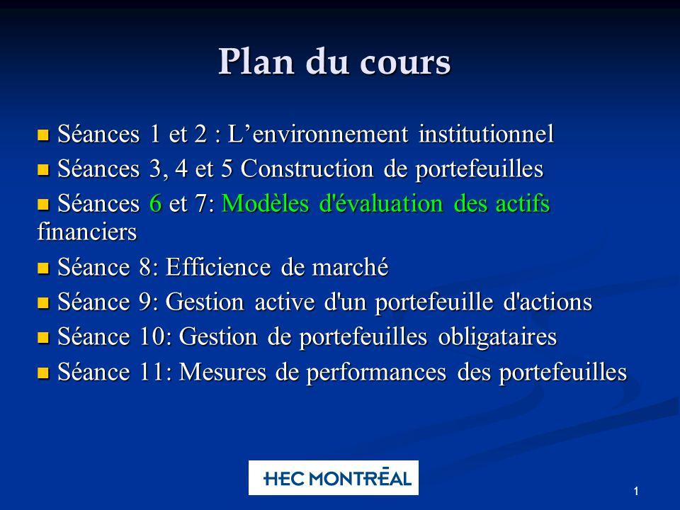 1 Plan du cours Séances 1 et 2 : Lenvironnement institutionnel Séances 1 et 2 : Lenvironnement institutionnel Séances 3, 4 et 5 Construction de portefeuilles Séances 3, 4 et 5 Construction de portefeuilles Séances 6 et 7: Modèles d évaluation des actifs financiers Séances 6 et 7: Modèles d évaluation des actifs financiers Séance 8: Efficience de marché Séance 8: Efficience de marché Séance 9: Gestion active d un portefeuille d actions Séance 9: Gestion active d un portefeuille d actions Séance 10: Gestion de portefeuilles obligataires Séance 10: Gestion de portefeuilles obligataires Séance 11: Mesures de performances des portefeuilles Séance 11: Mesures de performances des portefeuilles