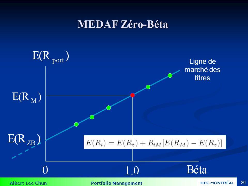 Albert Lee Chun Portfolio Management 25 Monde avec MEDAF Zéro-Béta Efficient frontier Portefeuille Zéro-Béta
