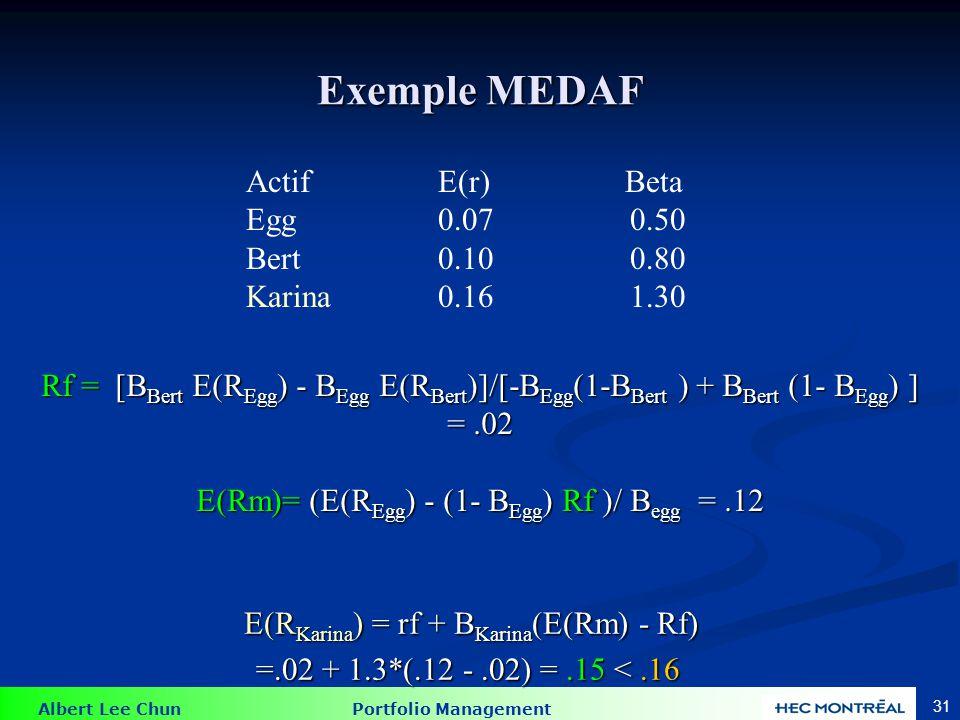 Albert Lee Chun Portfolio Management Exemple MEDAF Premièrement, trouvez les espérance de rendement du marché et de lactif sans risque en résolvant de