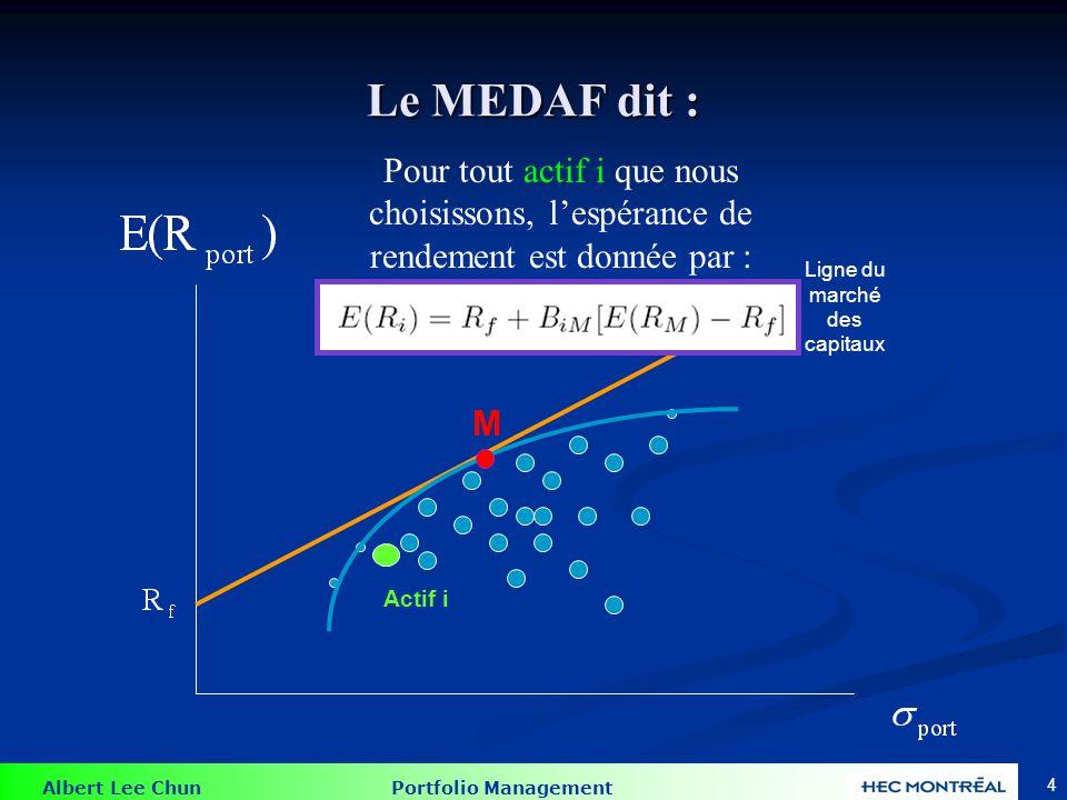 Albert Lee Chun Portfolio Management 4 Le MEDAF dit : Actif i Ligne du marché des capitaux Pour tout actif i que nous choisissons, lespérance de rendement est donnée par : M