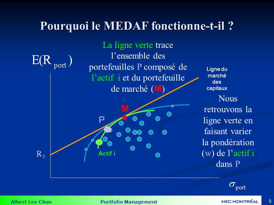Albert Lee Chun Portfolio Management Solution : E(re) = 13,00% E(re) = 13,00% E(rd) = 12,55% E(rd) = 12,55% Var(re) = 0,004860 Var(re) = 0,004860 Var(rd) = 0,002365 Var(rd) = 0,002365 Écart type(re) = 0,069714 Écart type(re) = 0,069714 Écart type(rd) = 0,048629 Écart type(rd) = 0,048629 Écart type du marché = 0,030220 Écart type du marché = 0,030220 Variance du marché = 0,000913 Variance du marché = 0,000913 Covariance de Dingo avec le marché = 0,001237 Covariance de Dingo avec le marché = 0,001237 Beta de Dingo = 1,35 Beta de Dingo = 1,35 Espérance de rendement du marché= 9% Espérance de rendement du marché= 9% Espérance de rendement de Dingo avec le MEDAF: Espérance de rendement de Dingo avec le MEDAF: E(rd) = Rf + BetaDingo (Rm - Rf) = 11,13% E(rd) = Rf + BetaDingo (Rm - Rf) = 11,13% 12,55% > 11,13% - Achater.