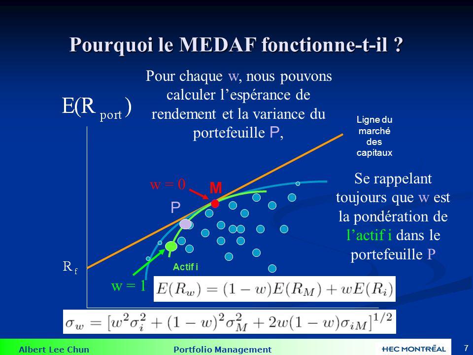Albert Lee Chun Portfolio Management Exemple sur le MEDAF Supposons que nous avons ces deux actifs efficients risqués dans léconomie Eggbert: ActifE(r) Béta Egg 0.070.5 Bert0.100.8 Sans connaître E(Rm) ou Rf.