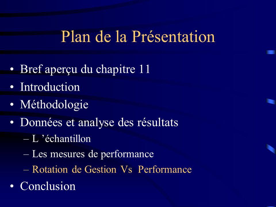 Plan de la Présentation Bref aperçu du chapitre 11 Introduction Méthodologie Données et analyse des résultats –L échantillon –Les mesures de performan