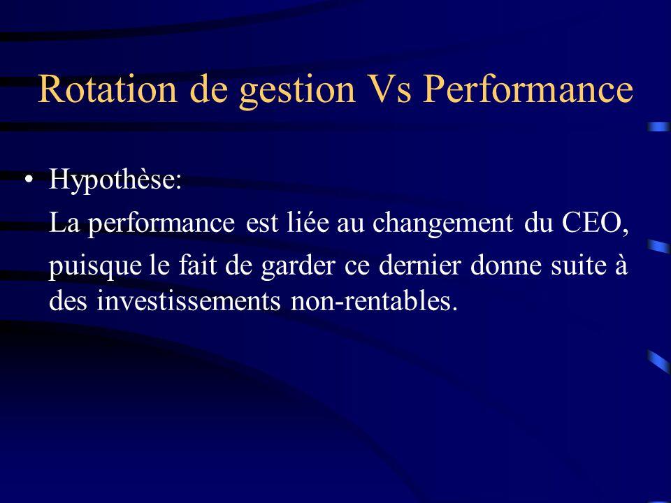 Rotation de gestion Vs Performance Hypothèse: La performance est liée au changement du CEO, puisque le fait de garder ce dernier donne suite à des investissements non-rentables.