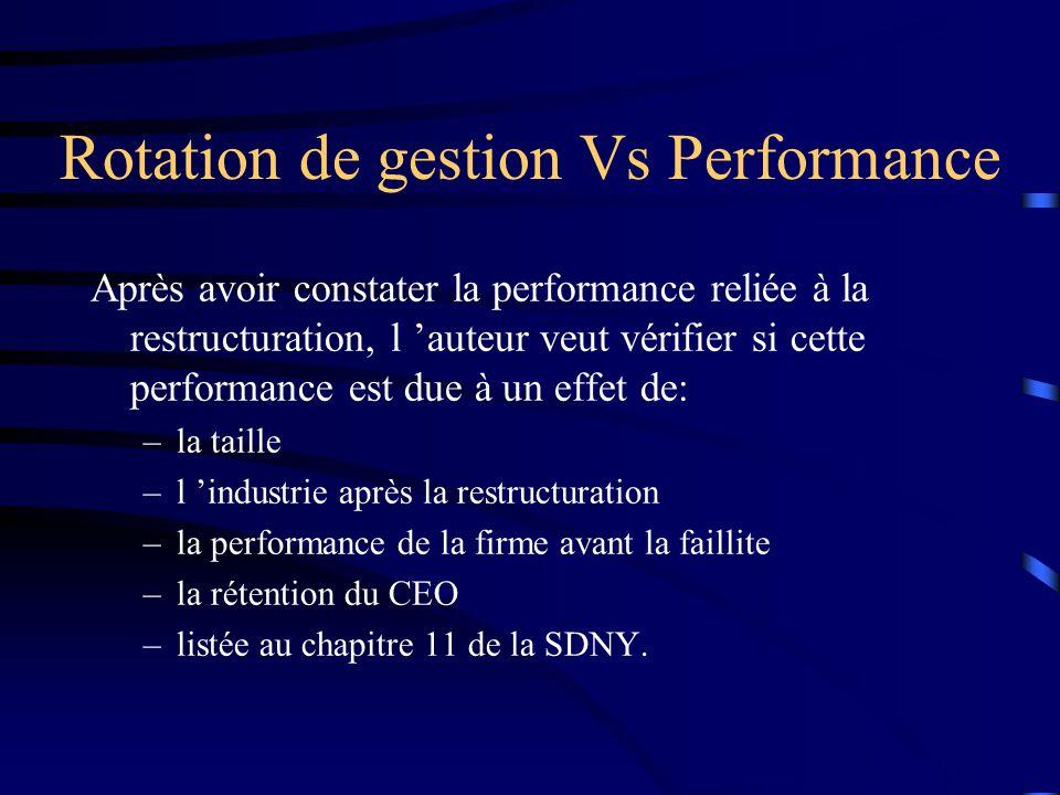 Après avoir constater la performance reliée à la restructuration, l auteur veut vérifier si cette performance est due à un effet de: –la taille –l industrie après la restructuration –la performance de la firme avant la faillite –la rétention du CEO –listée au chapitre 11 de la SDNY.