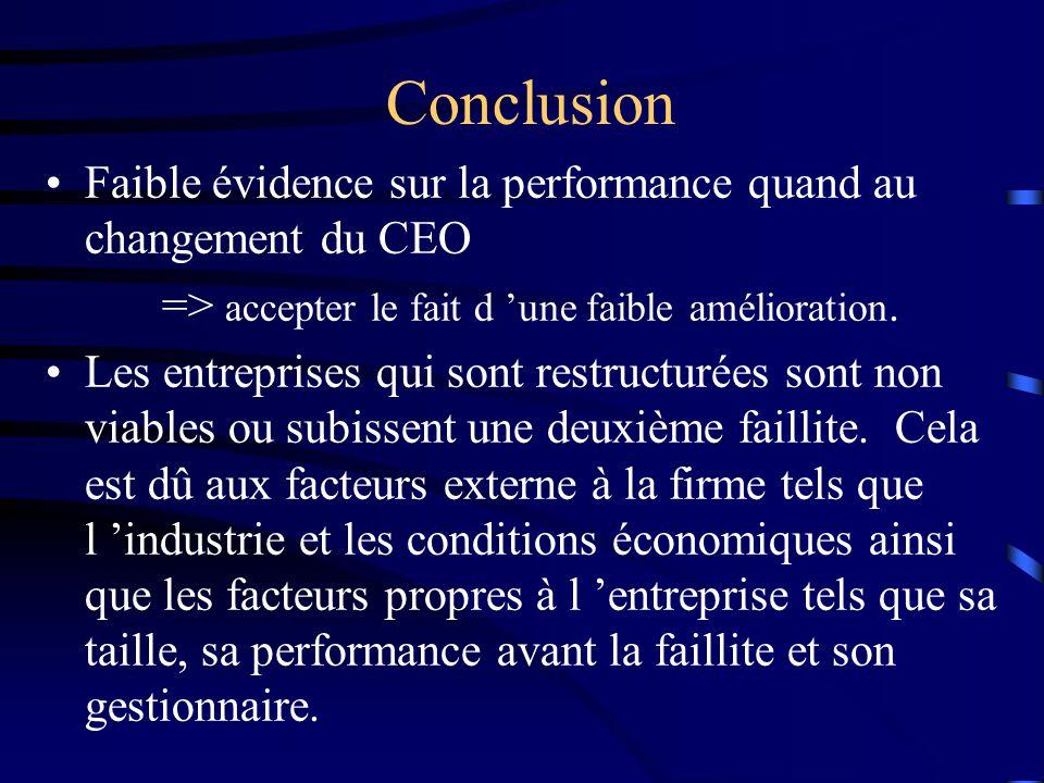 Conclusion Faible évidence sur la performance quand au changement du CEO => accepter le fait d une faible amélioration. Les entreprises qui sont restr