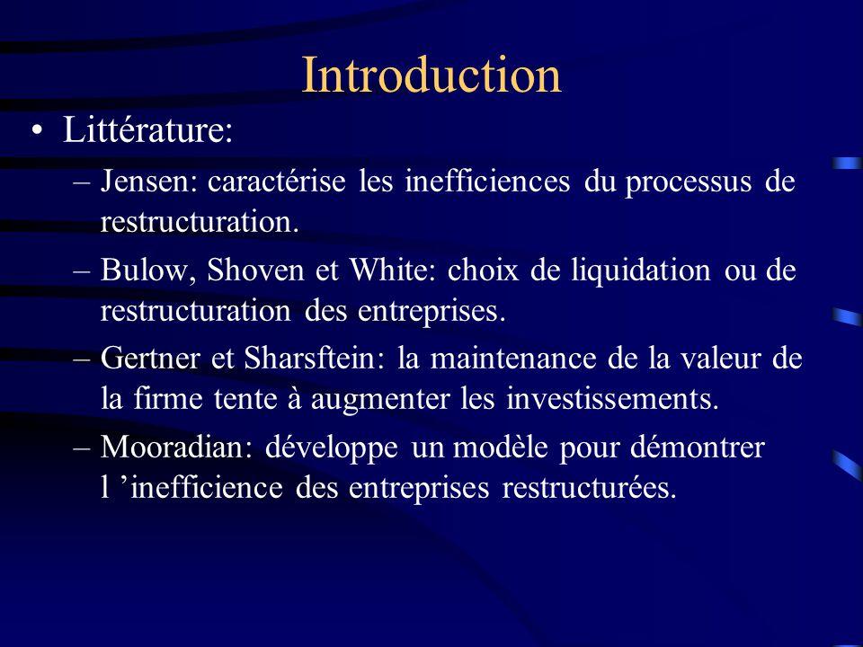 Introduction Littérature: –Jensen: caractérise les inefficiences du processus de restructuration. –Bulow, Shoven et White: choix de liquidation ou de