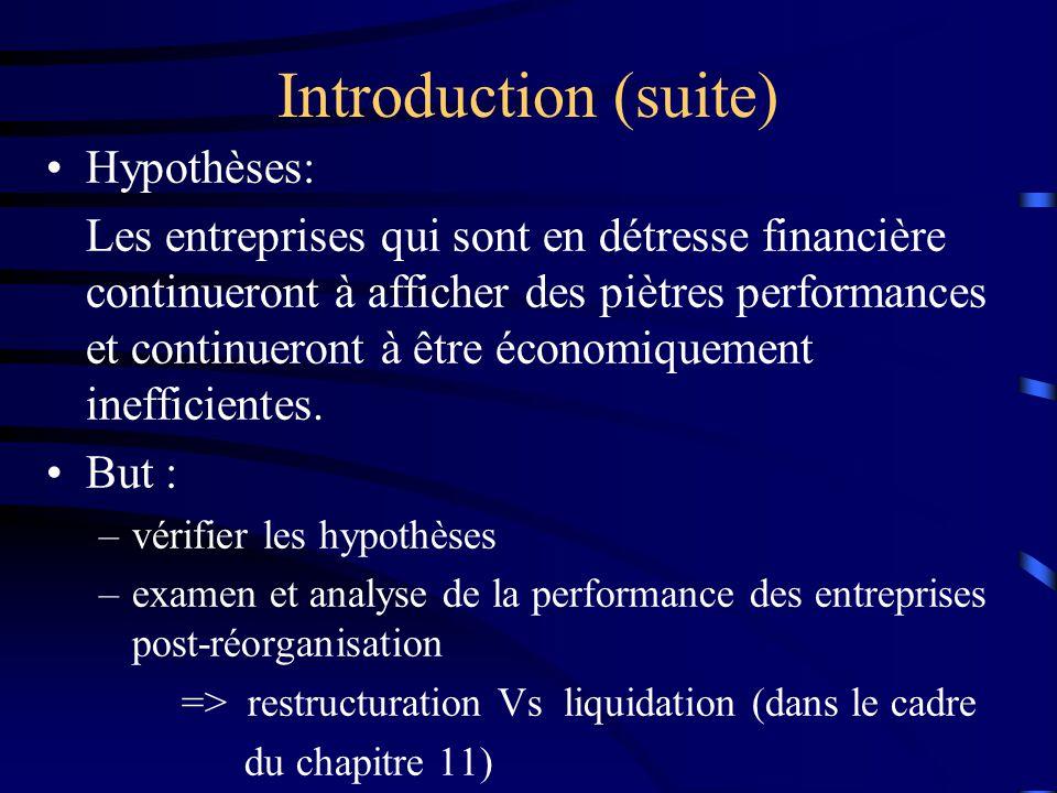 Introduction (suite) Hypothèses: Les entreprises qui sont en détresse financière continueront à afficher des piètres performances et continueront à êt