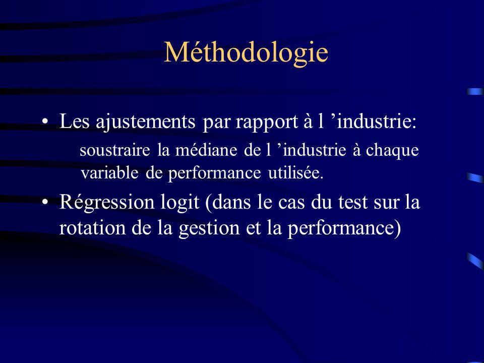 Méthodologie Les ajustements par rapport à l industrie: soustraire la médiane de l industrie à chaque variable de performance utilisée. Régression log