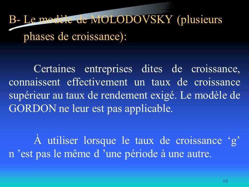 10 B- Le modèle de MOLODOVSKY (plusieurs phases de croissance): Certaines entreprises dites de croissance, connaissent effectivement un taux de croiss