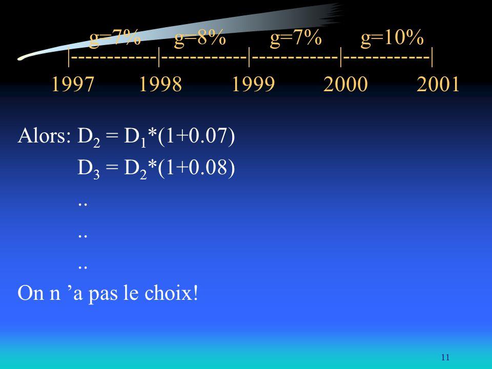 11 g=7% g=8% g=7% g=10% |------------|------------|------------|------------| 1997 1998 1999 2000 2001 Alors: D 2 = D 1 *(1+0.07) D 3 = D 2 *(1+0.08).