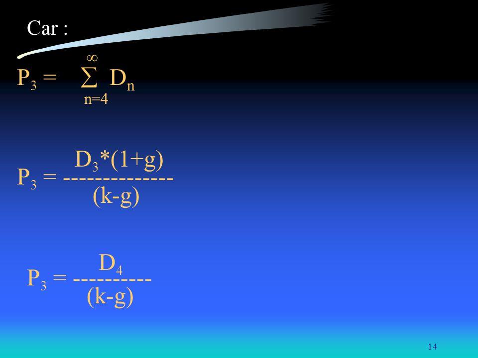 14 Car : P 3 = D n n=4 D 3 *(1+g) P 3 = -------------- (k-g) D 4 P 3 = ---------- (k-g)