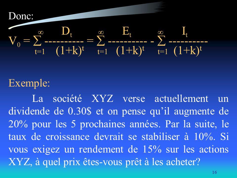 16 Donc: D t E t I t V 0 = ---------- = ---------- - ---------- t=1 (1+k) t t=1 (1+k) t t=1 (1+k) t Exemple: La société XYZ verse actuellement un divi