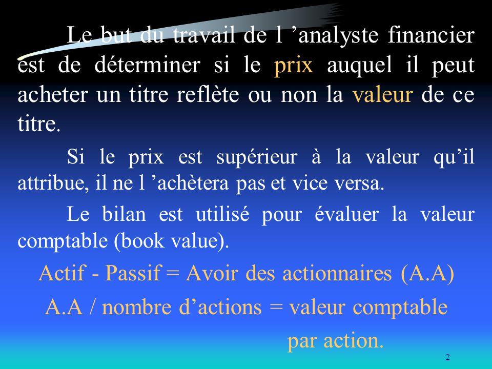 2 Le but du travail de l analyste financier est de déterminer si le prix auquel il peut acheter un titre reflète ou non la valeur de ce titre. Si le p