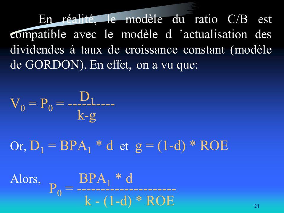 21 En réalité, le modèle du ratio C/B est compatible avec le modèle d actualisation des dividendes à taux de croissance constant (modèle de GORDON). E