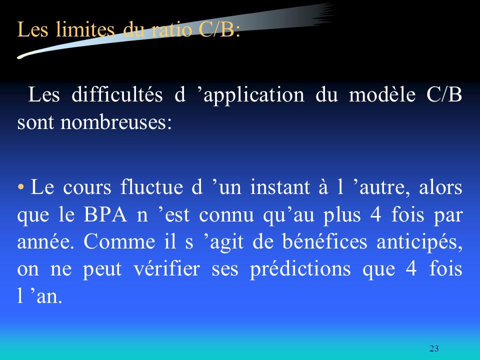 23 Les limites du ratio C/B: Les difficultés d application du modèle C/B sont nombreuses: Le cours fluctue d un instant à l autre, alors que le BPA n
