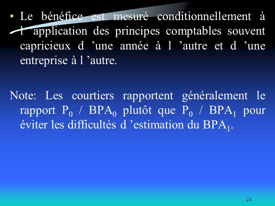 24 Le bénéfice est mesuré conditionnellement à l application des principes comptables souvent capricieux d une année à l autre et d une entreprise à l