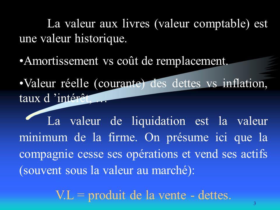 3 La valeur aux livres (valeur comptable) est une valeur historique. Amortissement vs coût de remplacement. Valeur réelle (courante) des dettes vs inf