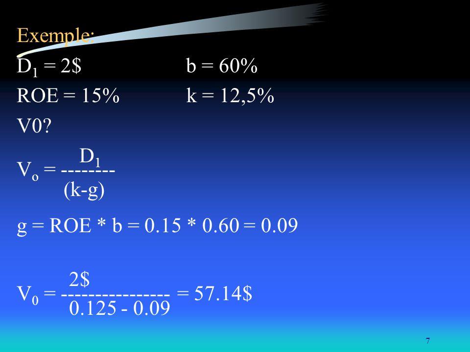 8 Les limites du modèle de GORDON: Une seule source de financement, le réinvestissement d une partie des profits (1-d); n admet pas le financement externe.