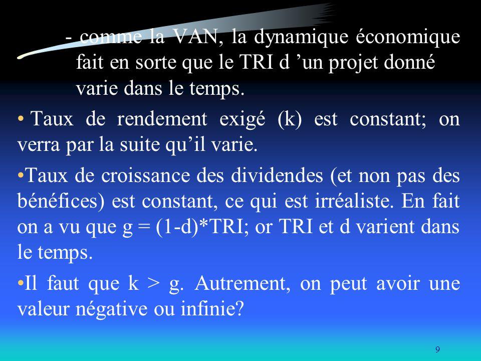 9 - comme la VAN, la dynamique économique fait en sorte que le TRI d un projet donné varie dans le temps. Taux de rendement exigé (k) est constant; on