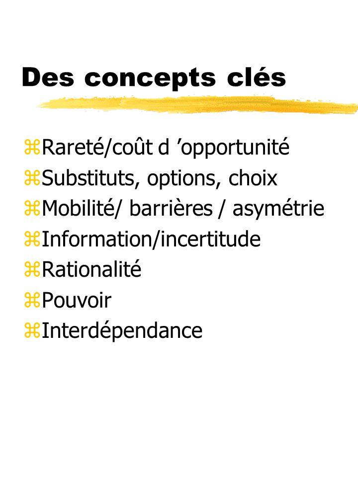 Dimension quantitative zVoir pp.13-23 zCAM