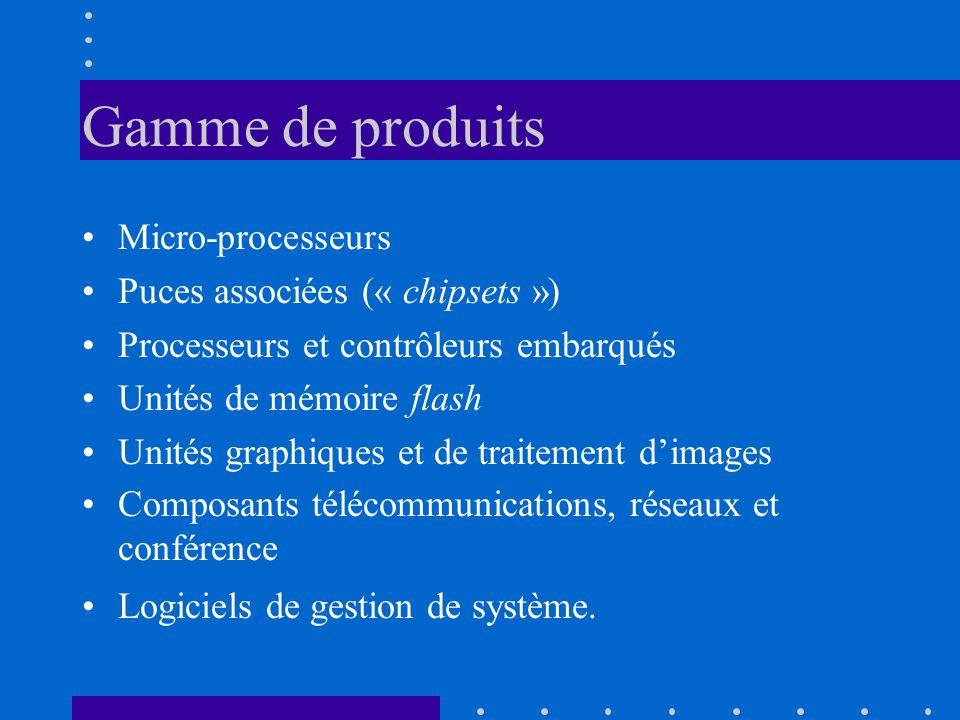 Gamme de produits Micro-processeurs Puces associées (« chipsets ») Processeurs et contrôleurs embarqués Unités de mémoire flash Unités graphiques et d