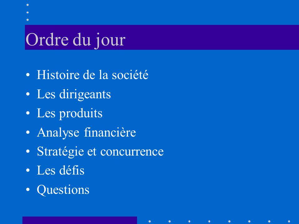 Ordre du jour Histoire de la société Les dirigeants Les produits Analyse financière Stratégie et concurrence Les défis Questions
