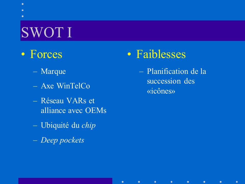 SWOT I Faiblesses –Planification de la succession des «icônes» Forces –Marque –Axe WinTelCo –Réseau VARs et alliance avec OEMs –Ubiquité du chip –Deep