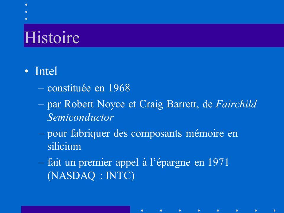 Histoire Intel –constituée en 1968 –par Robert Noyce et Craig Barrett, de Fairchild Semiconductor –pour fabriquer des composants mémoire en silicium –