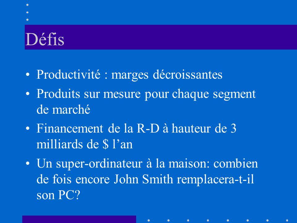 Défis Productivité : marges décroissantes Produits sur mesure pour chaque segment de marché Financement de la R-D à hauteur de 3 milliards de $ lan Un