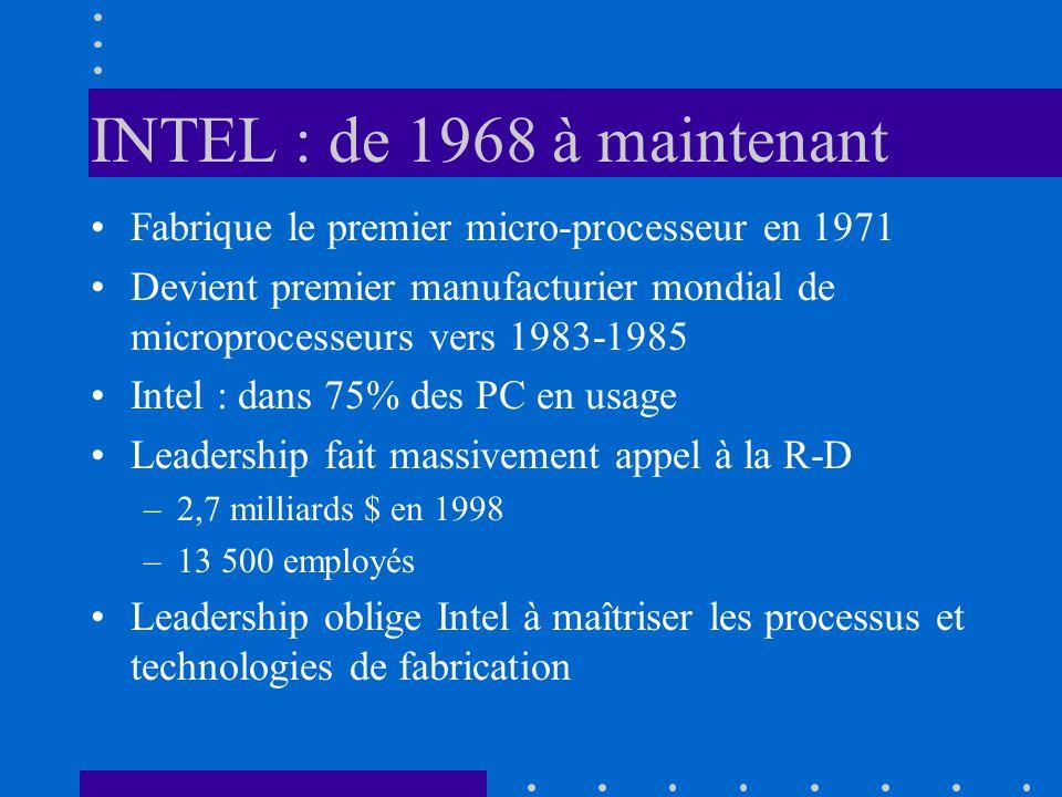 INTEL : de 1968 à maintenant Fabrique le premier micro-processeur en 1971 Devient premier manufacturier mondial de microprocesseurs vers 1983-1985 Int