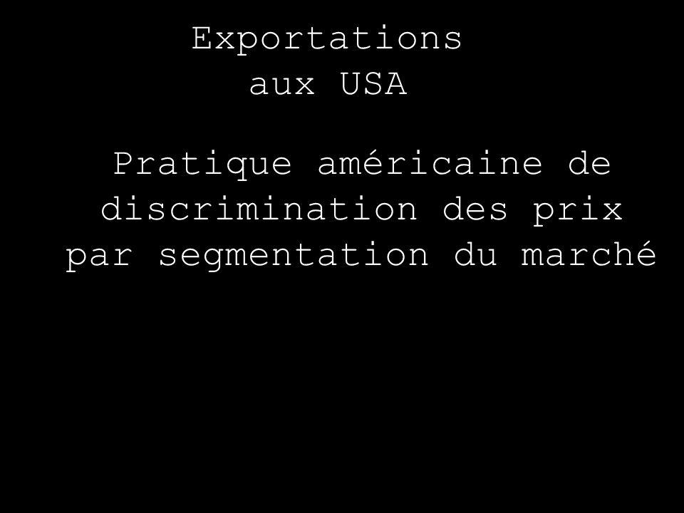 Exportations aux USA Pratique américaine de discrimination des prix par segmentation du marché