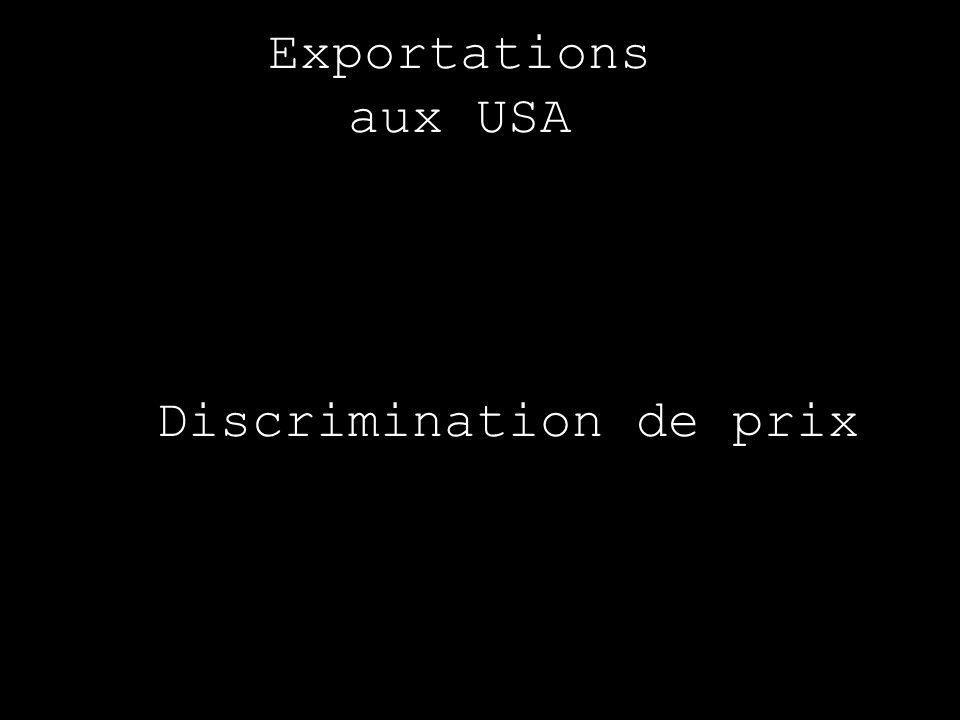 Exportations aux USA Discrimination de prix