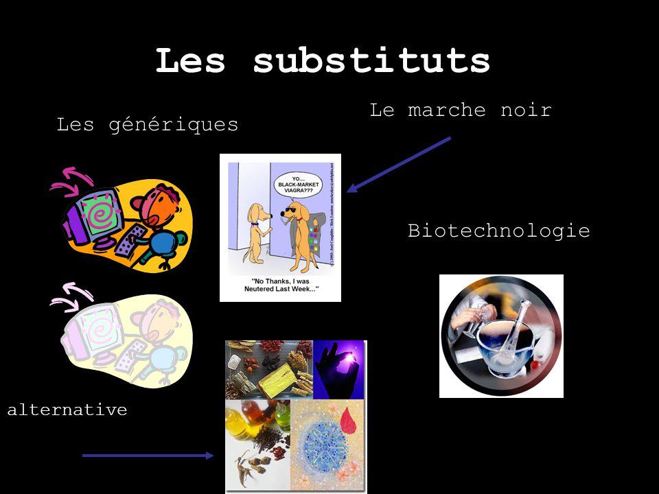 Les génériques Les substituts Le marche noir alternative Biotechnologie