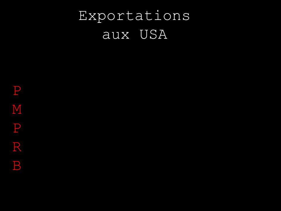 Exportations aux USA PMPRBPMPRB