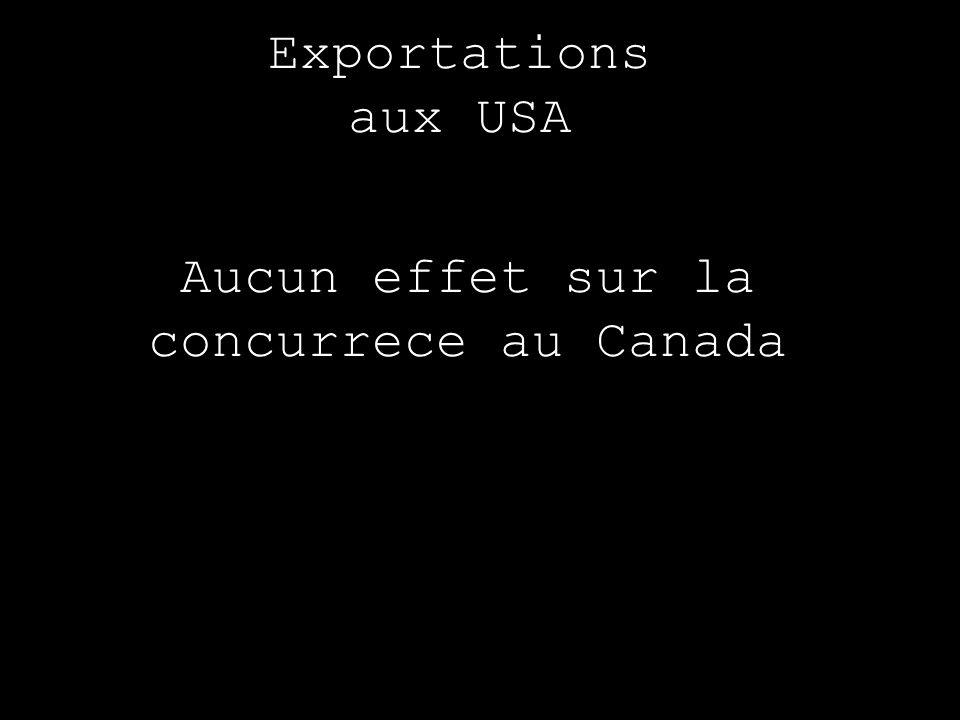 Exportations aux USA Aucun effet sur la concurrece au Canada