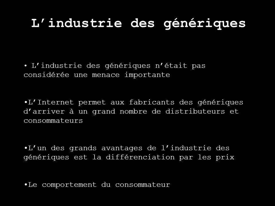 Lindustrie des génériques Lindustrie des génériques nétait pas considérée une menace importante LInternet permet aux fabricants des génériques darrive